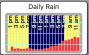 supported_hardware:darksky_houry_rain_report.png